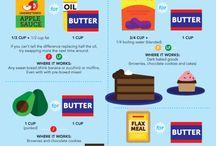 Cooking /baking tips