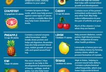 Food/nutrition/health