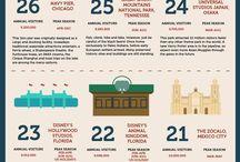 50 most popular pleces of world.