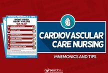 Cardiac Cath Lab help