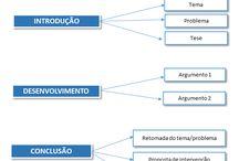 Dicas de Redação / Como  organizar  seu  texto?