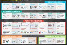 Innovative Produkte und Services