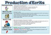 PRODUCTION D' ECRITS
