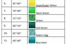 Temperature Blanket Ideas