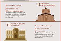 Italy Travel Infographics