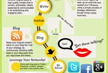 Search Marketing Services / Search Engine Optimization for Online business owners needing to rank on google page 1 for local and organic traffic.