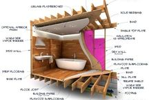 remodeling industry information