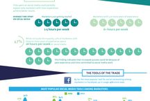 Social Media Infographic / Infographic