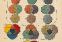 teoria culorii
