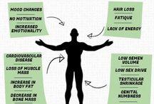 Low Testoserone / Erectile Dysfunction