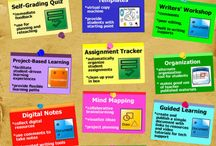 Google Apps for education - GAFE / Anything to do with GAFE