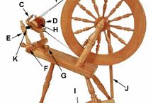 Spinning wheel wonder