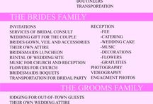 Brides.. How to...