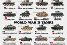 II Wojna Światowa - Czołgi