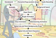 Making Movie/Theater/Anime/VlogPost