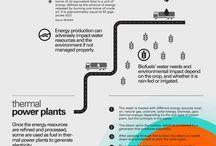 Water supply / Sustainability
