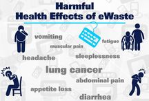 CLEAN e-INDIA Blogs / Know about electronic waste and its management in a proper and effecient way by CLEAN e-INDIA