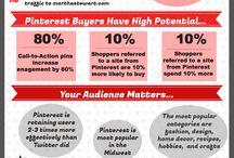 Marketing & Business