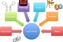Análisis y Expresión Verbal / Mapas Mentales de la clase de Análisis y Expresión Verbal