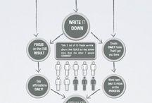 Flowchart&Checklist-ing