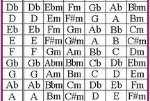 Music (theory)
