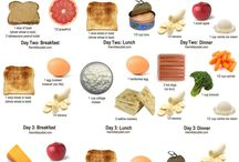 my diets