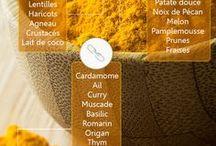 épices et herbes aromatiques