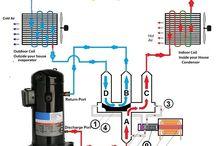 kompresory a pod.