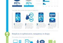 Deloitte Infografik 1