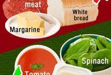 Foods for Pancreatitis