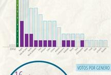 Infografías GDOSB / Inforgrafías, datos públicos... GENIAL