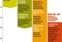 Innovation management / by Brian Clements