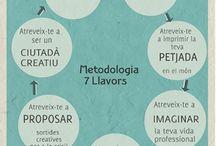 Imagine aude Universitat de Barcelona / Què és Imagine Aude? - Universitat de Barcelona http://www.ub.edu/imagineaude/ Imagine Aude, està compost per un mot anglès i un mot llatí que significa Atreveix-te a Imaginar. Imagine Aude és un projecte universitari professionalitzador http://www.ub.edu/imagineaude/campus_tardor.html