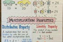 maths properties