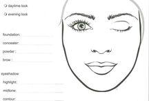 Схемы лица