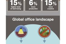 2018 office trends / We try our best to keep up to date with all office interior trends.  So here is our blog on what we predict will be popular this year.   http://www.bevlan.com/news/2018-office-design/