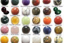 id crystals