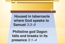 OT-tabernakel