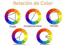 Relación del color