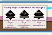 Singapore Company Incorporation / Do you want to set up a company in Singapore?  Enrich Consulting will offer foreign tycoons the best incorporation service to get success in business formation.  We own professional having more than 13 years hands on practical experience to guide you in a better way.  We have numerous satisfied and successful clients with trust worthiness.