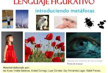 LENGUAJE: METÁFORAS