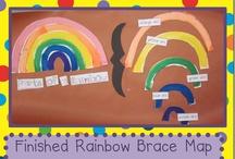 Kindergarten- thinking maps