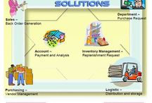 purchase-inventory-management-software.
