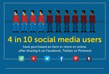 E commerce statistics / Statistics about B2C e commerce.