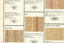 Punti tricot