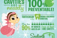 Cavities: You know the drill....