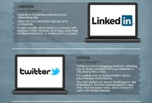 infografika / infographics
