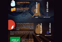 Infographics Overload