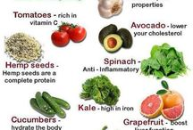 Ten Healthy Foods You Should Be Eating | HealthInfi