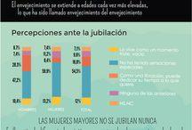Envejecimiento de la población / Infografías en las que se recogen datos y estadísticas relacionadas con las personas mayores